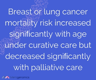 Image with article quote about the difference between curative and palliative care in cancer survival