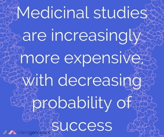 Image of article quote on medical studies impact