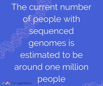 Image of article quote on a number of human genomes have been sequenced