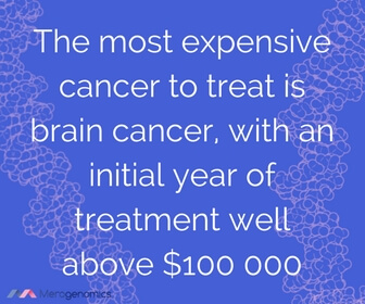 Image of Merogenomics article quote on brain cancer costs