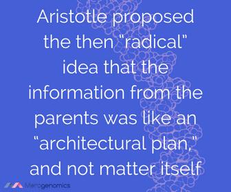Image of Merogenomics article quote on Aristotle beliefs of inheritance