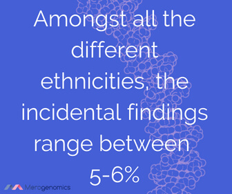 Image of Merogenomics article quote on ethnicity test