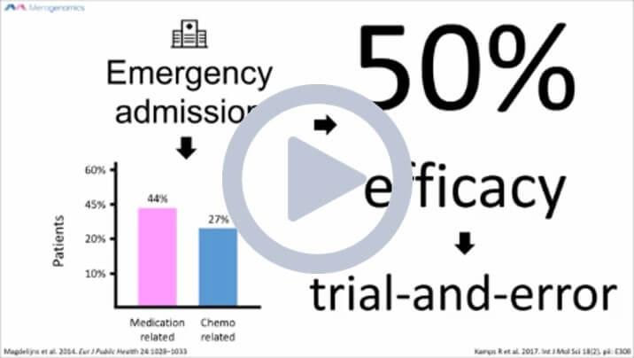 Image of Merogenomics pharmacogenomics and cancer short video