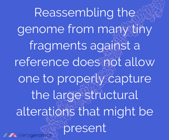 Image of Merogenomics article quote on genome sequencing