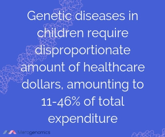 Image of Merogenomics article quote on genetic disorders in children