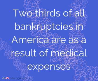Image of Merogenomics article quote on types of bankruptcies