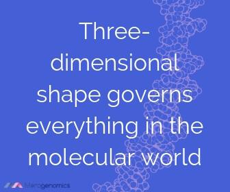 Image of Merogenomics article quote on molecules