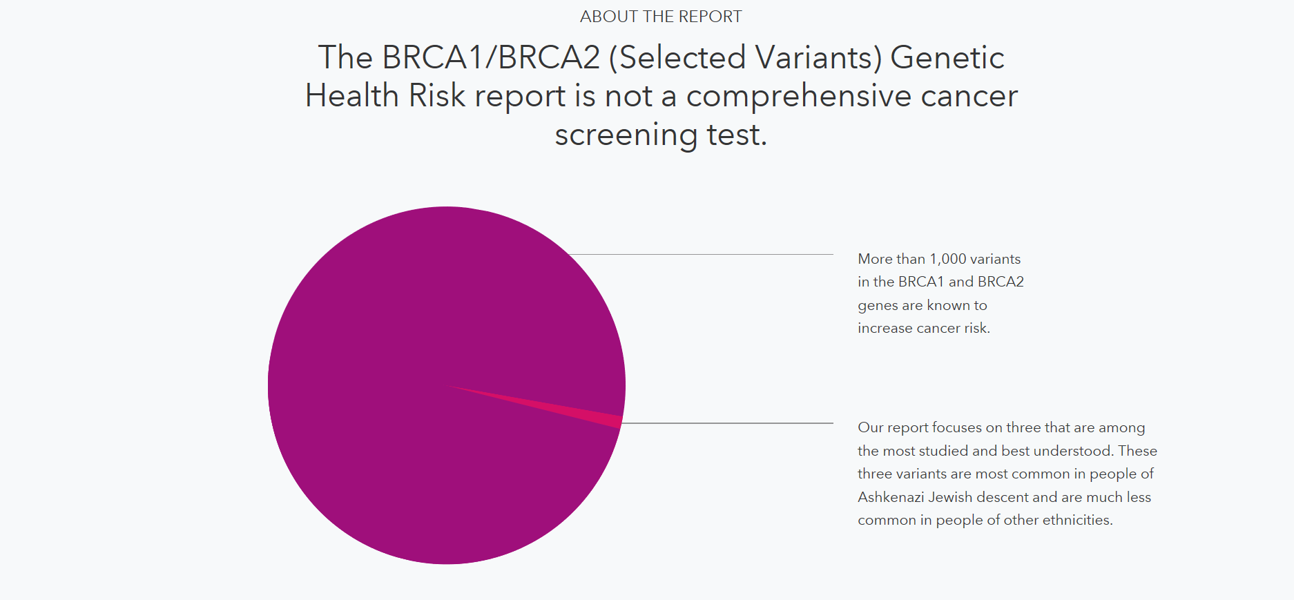 Image of 23andMe website content on BRCA mutations