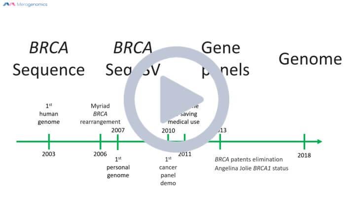 Image of Merogenomics Hereditary Cancer Video