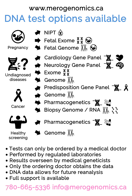 Image of Merogenomics catalog of DNA test services