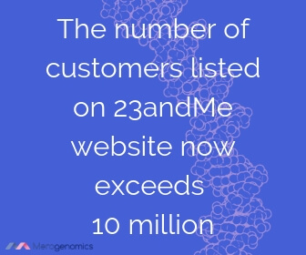 Image of Merogenomics article quote on 23andme sales