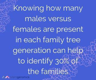 Image of Merogenomics article quote on pedigree relative identifion
