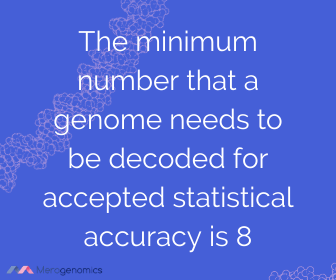 Image of Merogenomics article quote on DNA sequencing accuracy