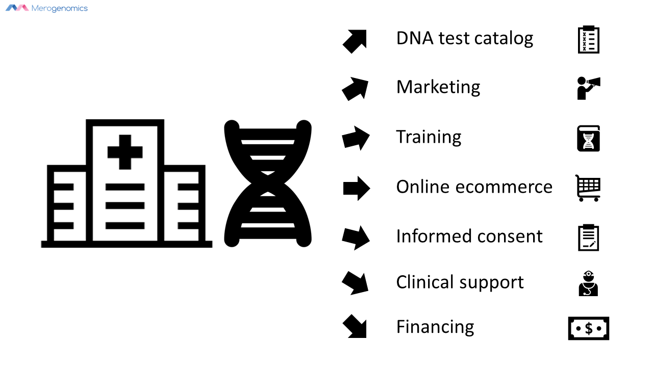 Merogenomics image listing benefits of clinic DNA testing