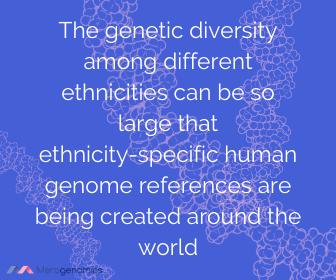 Image of Merogenomics article quote on genetic diversity