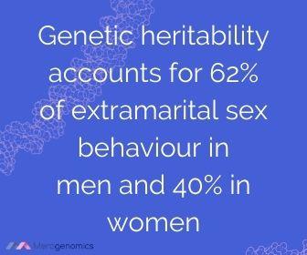Image of Merogenomics article quote on risky behaviour genetics