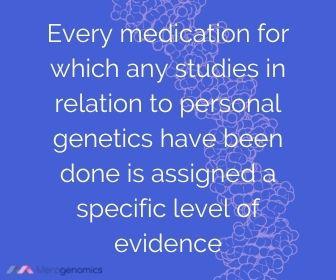 Pharmacogenetics test levels of evidence